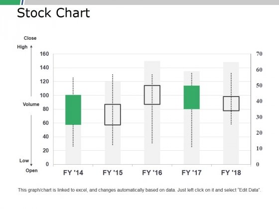 Stock Chart Ppt PowerPoint Presentation Infographics Example Introduction