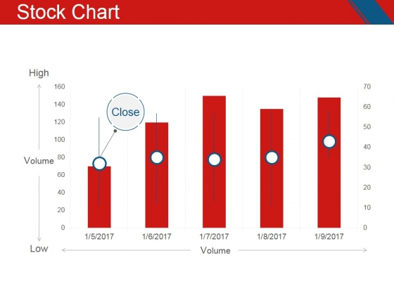 Stock Chart Ppt PowerPoint Presentation Inspiration Graphics Design