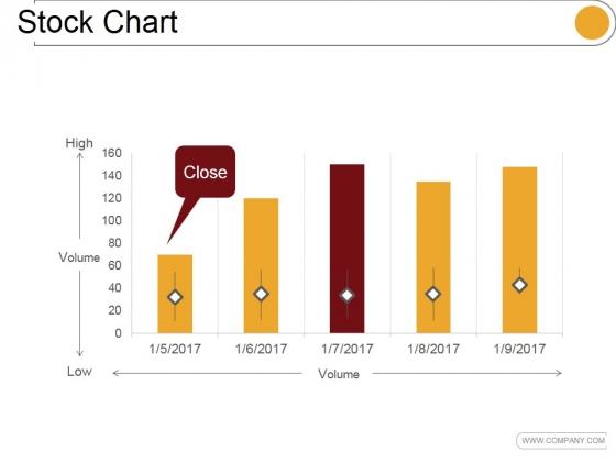 Stock Chart Ppt PowerPoint Presentation Inspiration