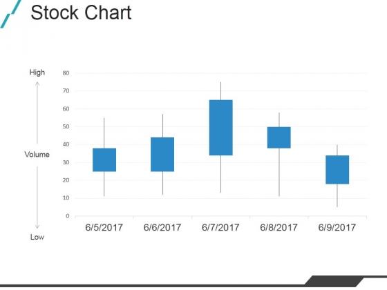 Stock Chart Ppt PowerPoint Presentation Outline Slide Portrait