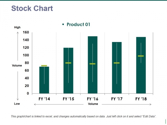 stock chart ppt powerpoint presentation pictures mockup