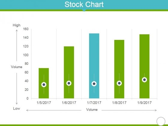 Stock Chart Ppt PowerPoint Presentation Portfolio Infographics