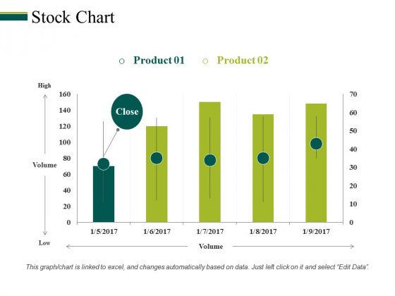 Stock Chart Ppt PowerPoint Presentation Professional Example Topics