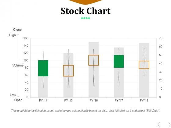 Stock Chart Ppt PowerPoint Presentation Professional Maker