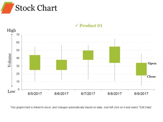 Stock Chart Ppt PowerPoint Presentation Professional Objects