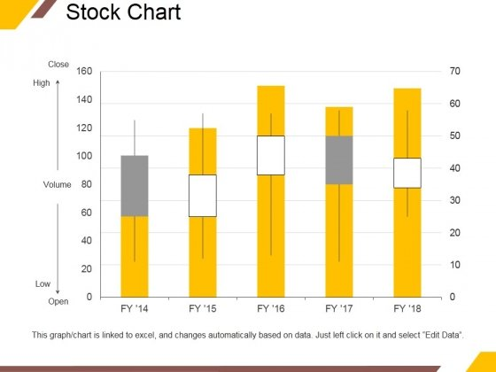 Stock Chart Ppt PowerPoint Presentation Professional Pictures