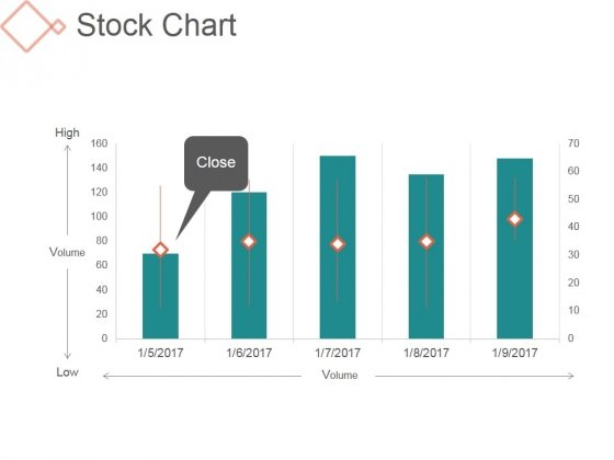 Stock Chart Ppt PowerPoint Presentation Professional