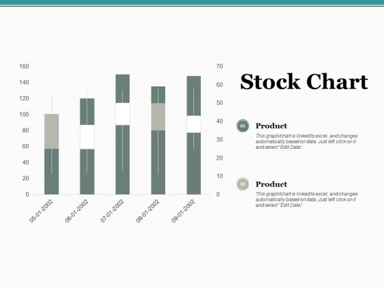 Stock Chart Ppt PowerPoint Presentation Professional Slide Download