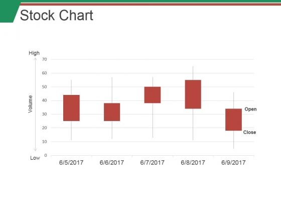 Stock Chart Ppt PowerPoint Presentation Professional Slide
