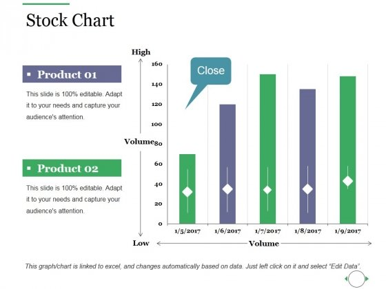 Stock Chart Ppt PowerPoint Presentation Professional Themes