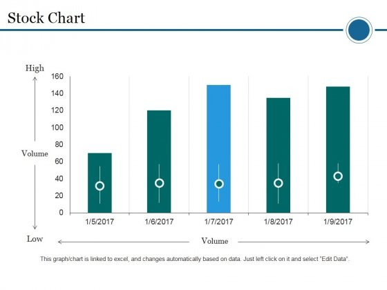 Stock Chart Ppt PowerPoint Presentation Professional Vector