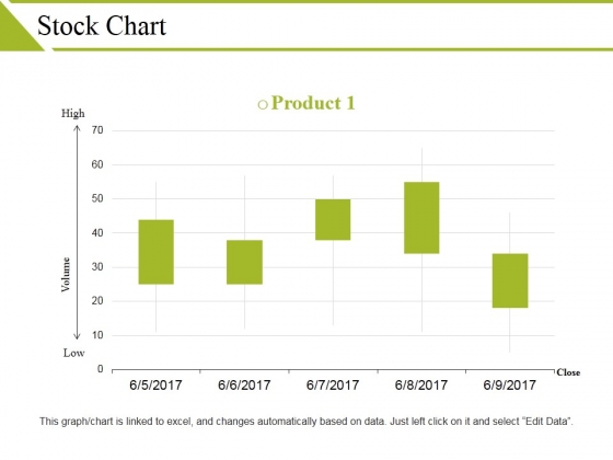 Stock Chart Ppt PowerPoint Presentation Show Guidelines