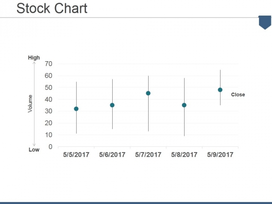 Stock Chart Ppt PowerPoint Presentation Show Layout