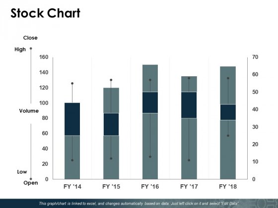 Stock Chart Ppt PowerPoint Presentation Show Pictures