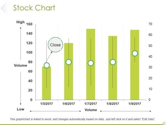 Stock Chart Ppt PowerPoint Presentation Slides Designs Download