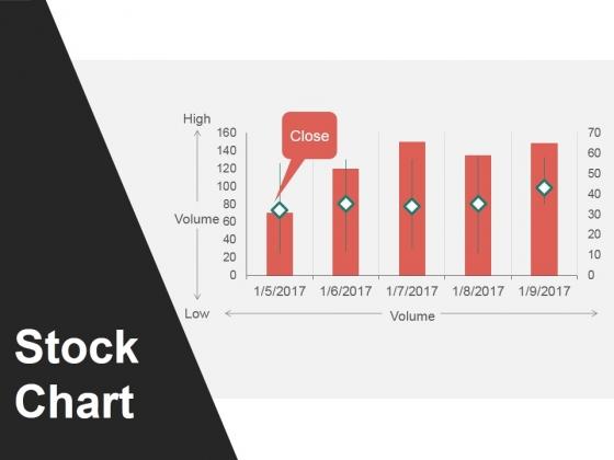 Stock Chart Ppt PowerPoint Presentation Slides Download