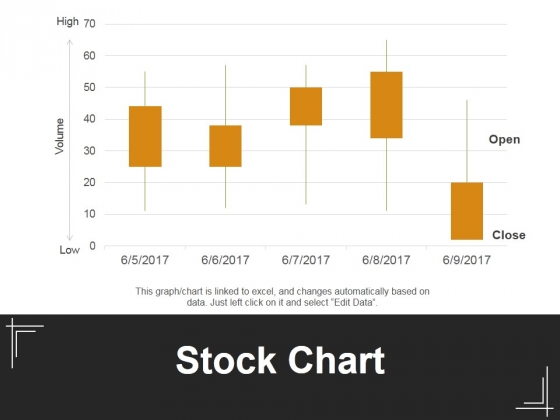 Stock Chart Ppt PowerPoint Presentation Slides Guidelines