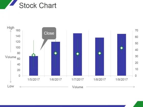 Stock Chart Ppt PowerPoint Presentation Slides