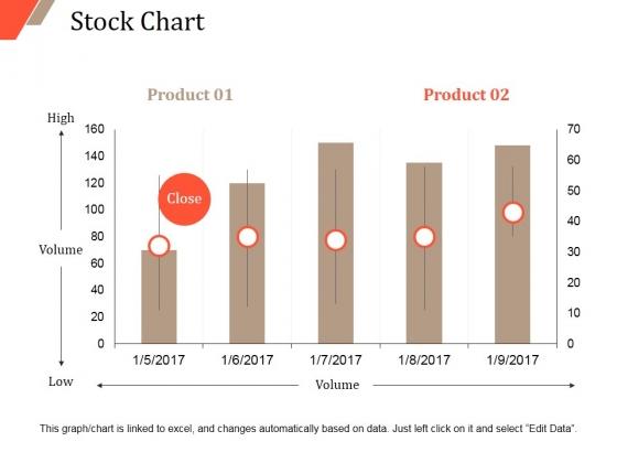 Stock Chart Ppt PowerPoint Presentation Styles Deck