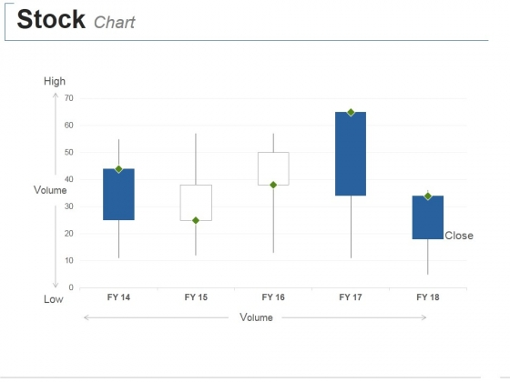 Stock Chart Ppt PowerPoint Presentation Styles Visual Aids