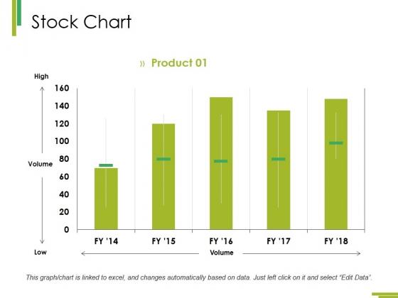 Stock Chart Ppt PowerPoint Presentation Summary Format Ideas