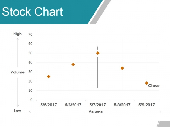 Stock Chart Ppt PowerPoint Presentation Summary Graphics Pictures