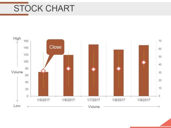 Stock Chart Ppt PowerPoint Presentation Topics