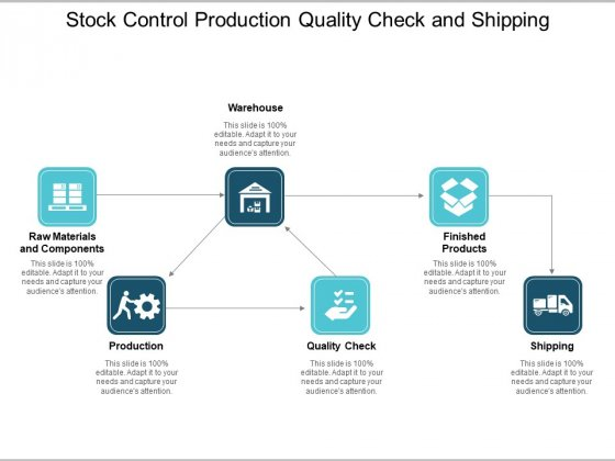 Stock Control Production Quality Check And Shipping Ppt PowerPoint Presentation Visual Aids Layouts