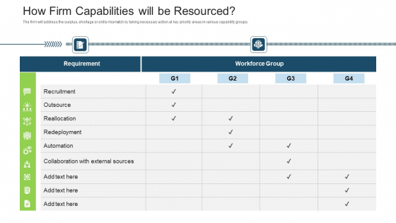 Stock Control System How Firm Capabilities Will Be Resourced Ppt Infographic Template Deck PDF