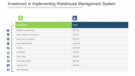 Stock Control System Investment In Implementing Warehouse Management System Ppt Show Format PDF