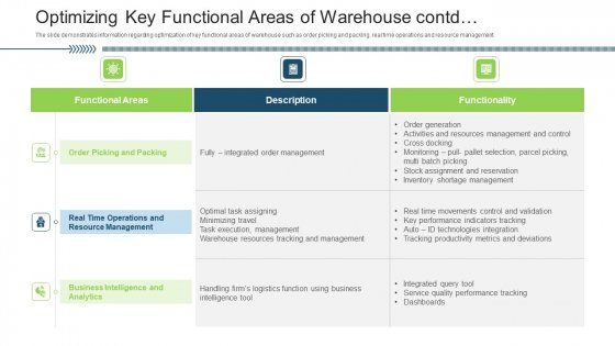 Stock Control System Optimizing Key Functional Areas Of Warehouse Contd Ppt Visual Aids Backgrounds PDF