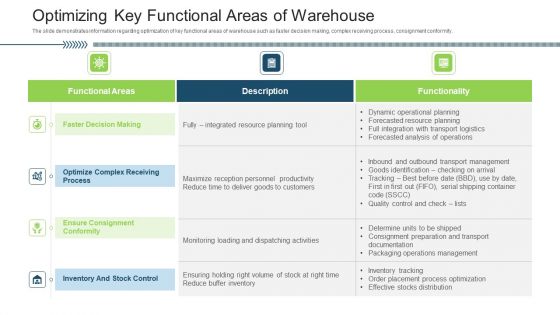 Stock Control System Optimizing Key Functional Areas Of Warehouse Ppt Introduction PDF