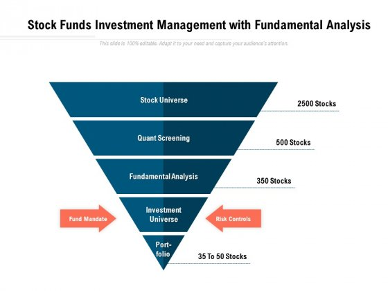 Stock Funds Investment Management With Fundamental Analysis Ppt PowerPoint Presentation Show Display