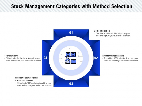 Stock Management Categories With Method Selection Ppt PowerPoint Presentation Summary Gridlines PDF