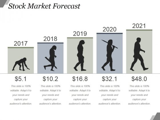 Stock Market Forecast Ppt PowerPoint Presentation Influencers