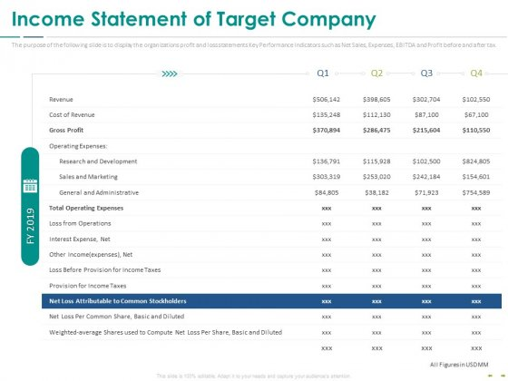 Stock Market Research Report Income Statement Of Target Company Background PDF