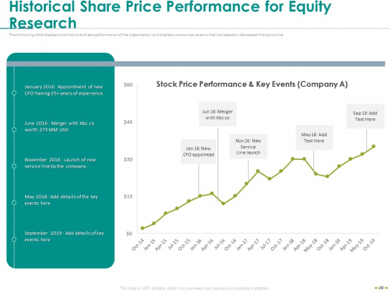 Stock_Market_Research_Report_Ppt_PowerPoint_Presentation_Complete_Deck_With_Slides_Slide_20