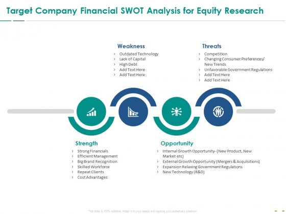 Stock Market Research Report Target Company Financial SWOT Analysis For Equity Research Guidelines PDF