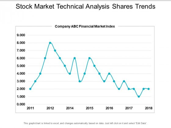 Stock Market Technical Analysis Shares Trends Ppt PowerPoint Presentation Portfolio Introduction