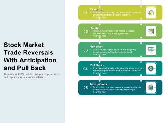 Stock Market Trade Reversals With Anticipation And Pull Back Ppt PowerPoint Presentation Infographics Maker PDF