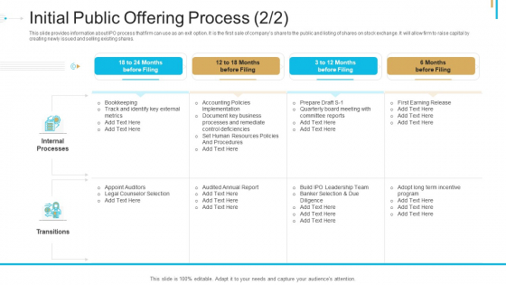 Stock Offering As An Exit Alternative Initial Public Offering Process Key Designs PDF