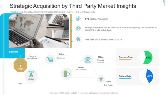 Stock Offering As An Exit Alternative Strategic Acquisition By Third Party Market Insights Ppt File Example Topics PDF