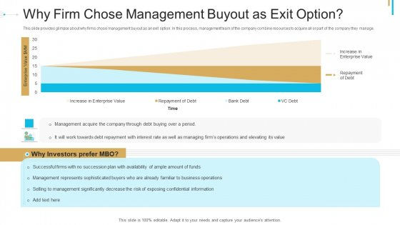 Stock Offering As An Exit Alternative Why Firm Chose Management Buyout As Exit Option Ppt Slides Aids PDF