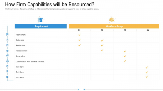 Storage Logistics How Firm Capabilities Will Be Resourced Portrait PDF