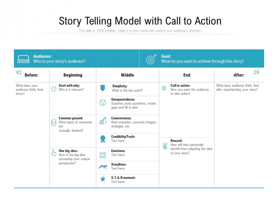 Story Telling Model With Call To Action Ppt PowerPoint Presentation File Model PDF