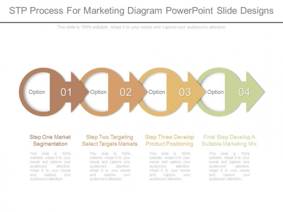Stp Process For Marketing Diagram Powerpoint Slide Designs