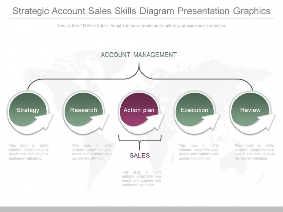 Strategic Account Sales Skills Diagram Presentation Graphics