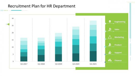 Strategic Action Plan For Business Organization Recruitment Plan For Hr Department Sales Slides PDF