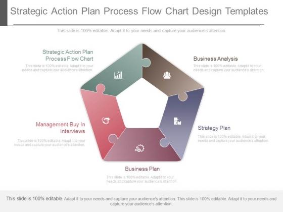 Strategic Action Plan Process Flow Chart Design Templates