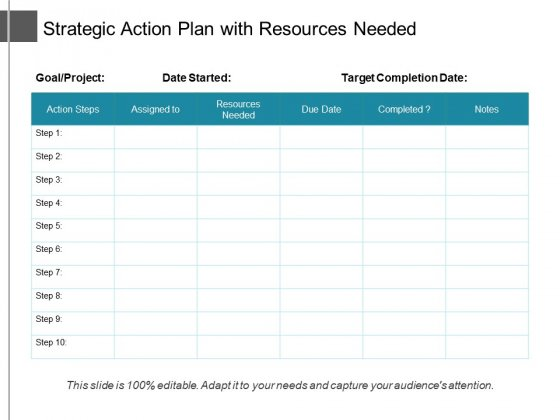 Strategic Action Plan With Resources Needed Ppt PowerPoint Presentation File Graphics PDF